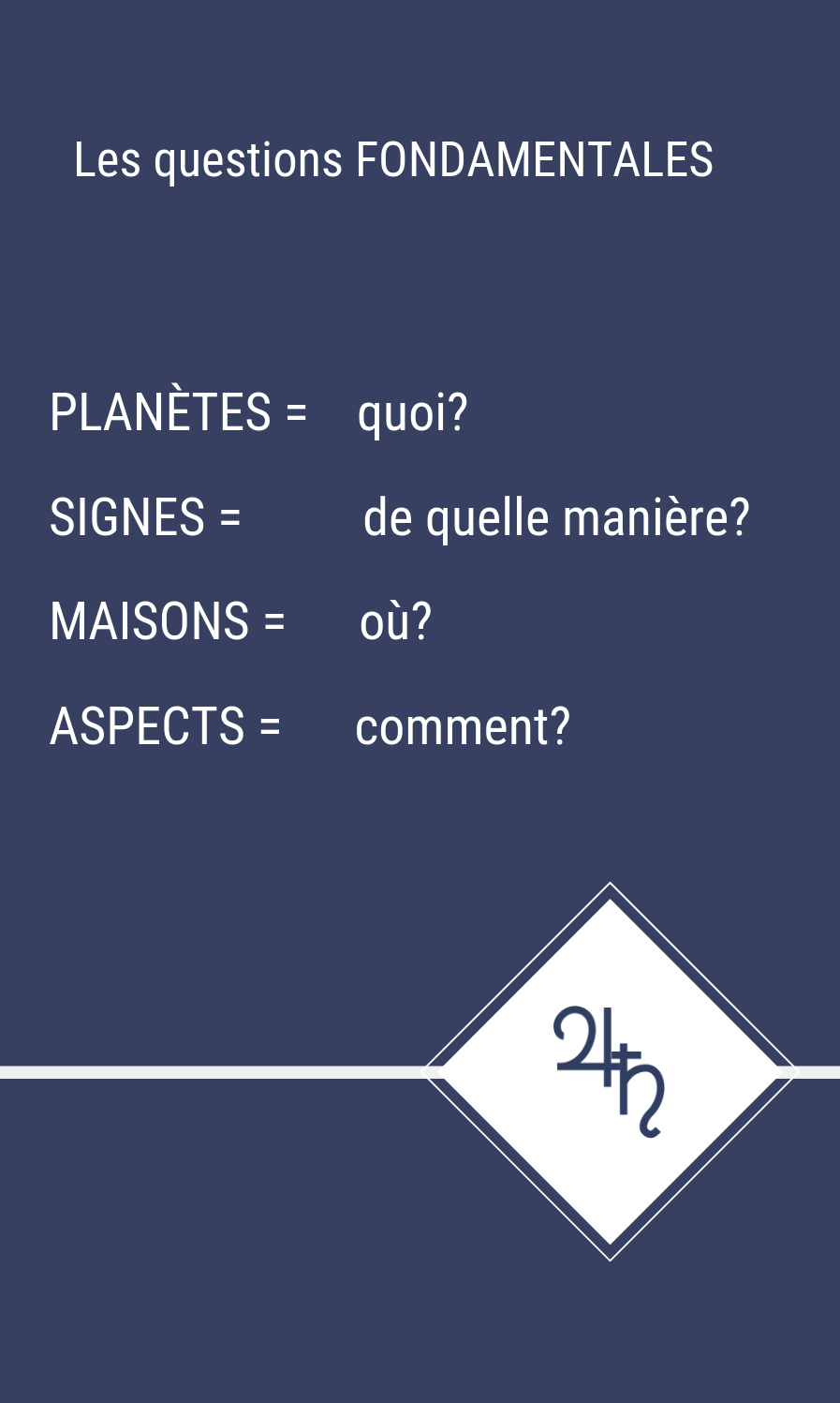 Cartes Astro-Oracles: les questions fondamentales